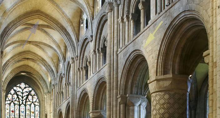 Why Is Durham Cathedral Architecturally Important